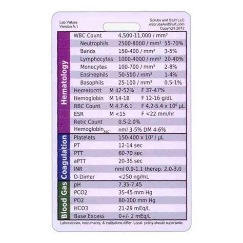 lab values badge pocket card reference vertical  nurse