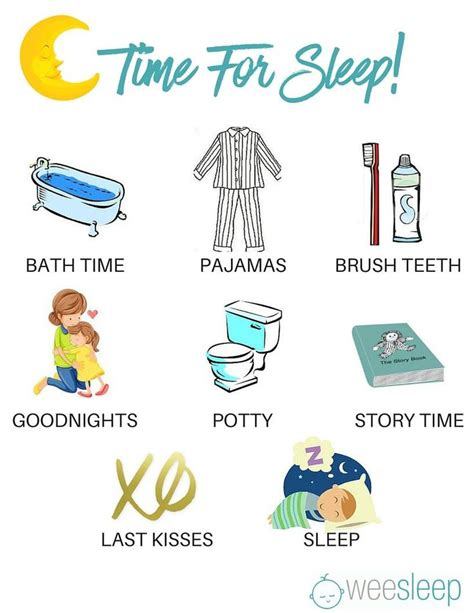 bedtime visual routine chart for toddlers toddler time 617 | 09828574b7fc70e9a8dc6a67a002c02c bedtime routine for toddlers bedtime routine chart
