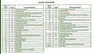 2000 Ford F 750 Fuse Box Diagram 24509 Getacd Es