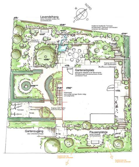 Garten Gestalten Grundriss garten gestalten grundriss gt gartenplanung planbeispiele