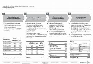 Unternehmenswert Berechnen Beispiel : proventis partners praxisratgeber management buy out ~ Themetempest.com Abrechnung