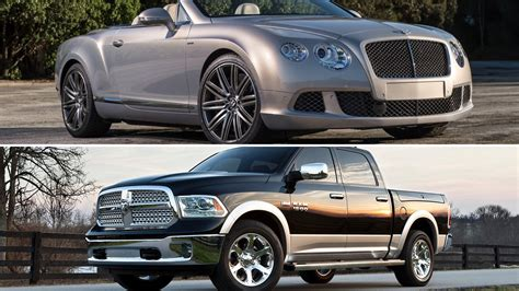 What Supercarexotic Car Technology Should Be In Regular Cars?