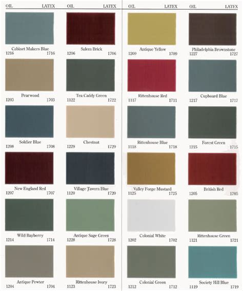 vintage paint colours paint