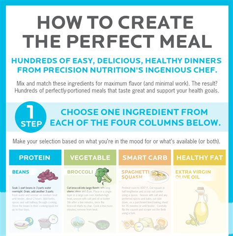Fuelfit  Nutrition Procoach System