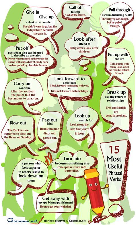 15 Most Useful Phrasal Verbs  Grammar Newsletter  English Grammar Newsletter