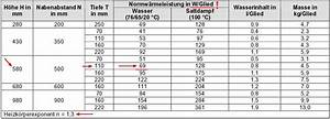 Watt Berechnen Formel : berechnung von alten heizk rpern im bestand haustechnik verstehen ~ Themetempest.com Abrechnung