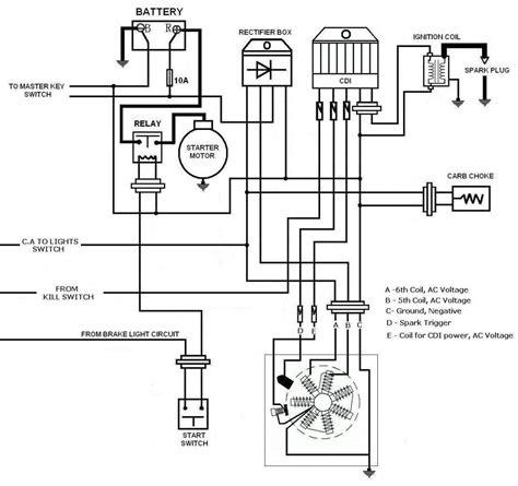 Kymco Engine Diagram Downloaddescargar