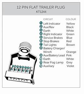 Kt World First 12 Pin Flat Metal Trailer Plug  U0026 Socket