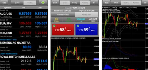 best currency trading app best forex trading apps for android become more smarter