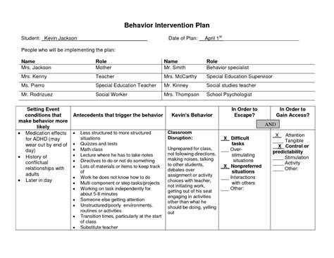 Behavior Modification Plan Template by Behavior Modification Charts Behavior Chart Template