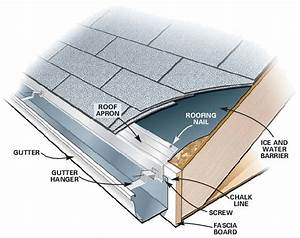 Seamless Gutter Installers  Contractors  U0026 Services