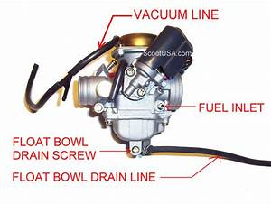 Basics Of Carburetor