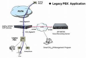 Pstn Voice Recording Solution