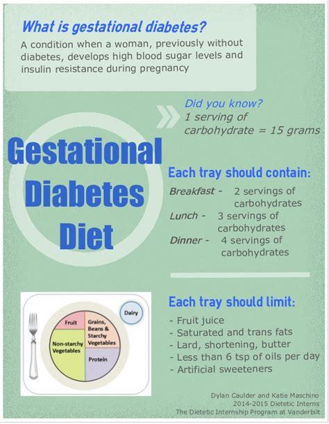 diabetes awareness month day  gestational diabetes