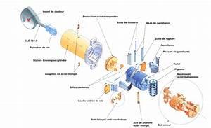 Barillet Serrure 3 Points : serrure et cylindre fichet en france et paris ~ Edinachiropracticcenter.com Idées de Décoration