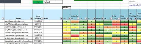 skills db pro  skills matrix spreads