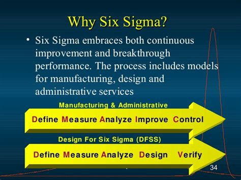 sigma  pharmaceutical industry