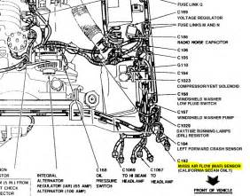 Location Of Mass Air Flow Sensor On 1991 Ford Crown Victory