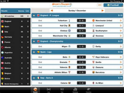 Livescore Mobile by App Shopper Live Scores Hd Football Tennis Basketball
