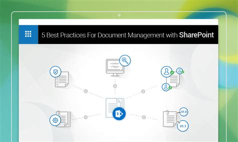 practices  document management  sharepoint