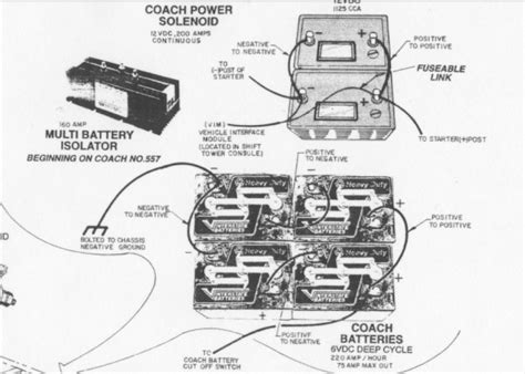 Diagrams Wiring Coachmen Fuse Box
