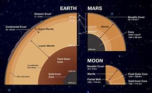 Mars | The Planetary Society