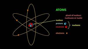 Shedding Light on Atoms Episode 5: Protons, Neutrons, and ...