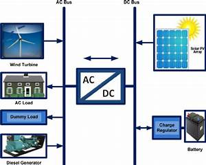 Dummies Solar Power Bank Schematic Diagram