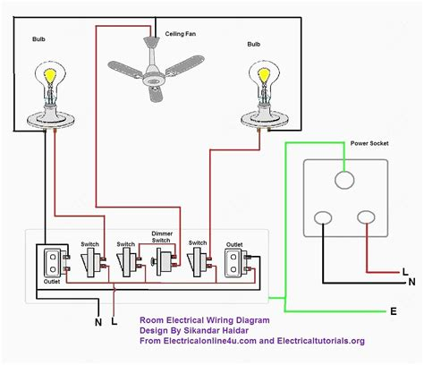 Wiring 2wire House by Home Electrical Wiring Diagrams Diagram Schematic Ideas