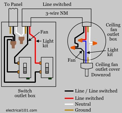how to replace a ceiling fan light switch ceiling fan light pull switch wiring diagram get free