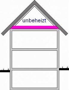 Oberste Geschossdecke Dämmen Holzbalkendecke : dachd mmung dachbodend mmung oder dachausbau ~ Lizthompson.info Haus und Dekorationen