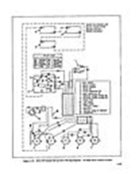 Harley Davidson Golf Cart Wiring Diagram Pdf by Vintagegolfcartparts