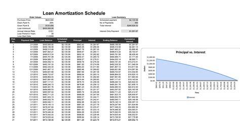 excel loan amortization schedule loan calculator excel