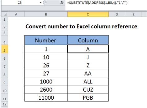 Letter Exle by Convert Letters To Numbers Excel Convert Letters To Number