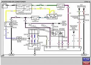 1999 Gem Car Wiring Diagram