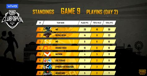 pmco fall split  regional play ins day  results