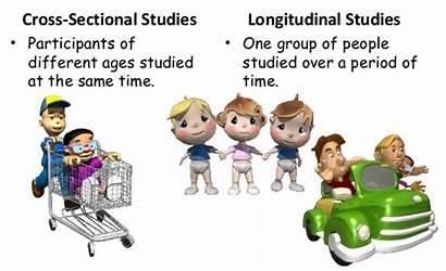 Longitudinal Study Cross Sectional Psychology Research Vs
