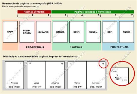 sistema para formatação de trabalhos nas normas abnt estrutura para apresentação de trabalhos acadêmicos nbr
