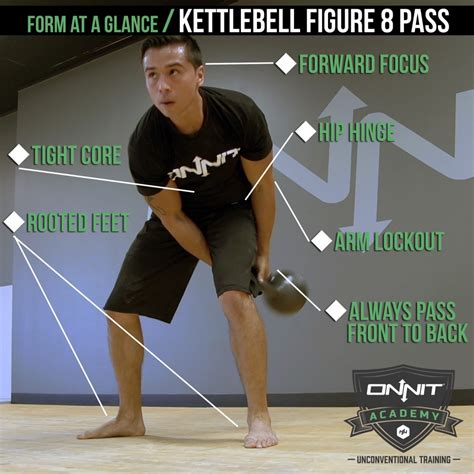 figure kettlebell pass glance exercise form onnit workout fitness academy tips swing challenge