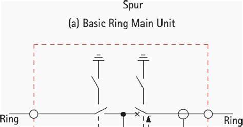 Ring Main Unit Rmu Power Substations Pinterest