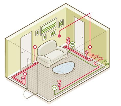 electricité cuisine norme tout savoir sur le circuit électrique dans le bureau la