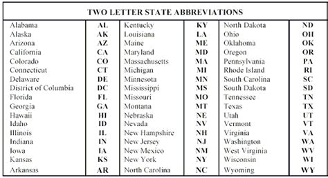 u s state abbreviation list