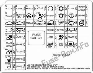 Fuse Box Diagram Hyundai I30  Pd  2018  2019