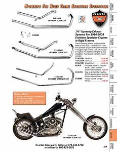 Page 331 Of Custom Parts  U0026 Accessories For Harley