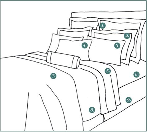 bedding guide lala linen