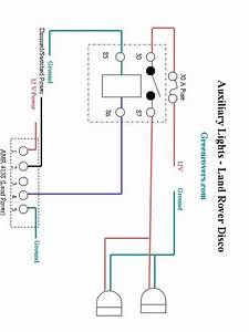 95 Land Rover Discovery Fuse Box Diagram