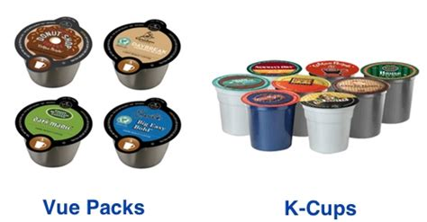 Keurig Vue or Keurig K Cups Brewer, Which Is Best to Buy?   Coffee Gear at Home
