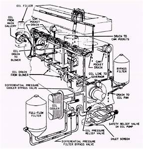 Exploded View Of A Diesel Engine Html