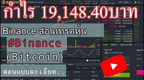 เทรดหุ้นบิทคอยน์แบบงูปลาๆทำกำไรวันละ 6,385บาท(หุ้น bitcoin ...