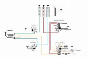 3 Humbucker Wiring Diagram